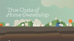 thumbnail of True Costs of Home Ownership