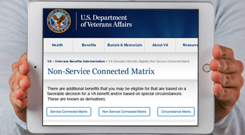 Tablet with the non-service connected derivative benefit matrix website.