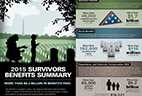survivors benefits thumbnail
